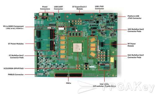 Zynq UltraScale RFSoC.jpg